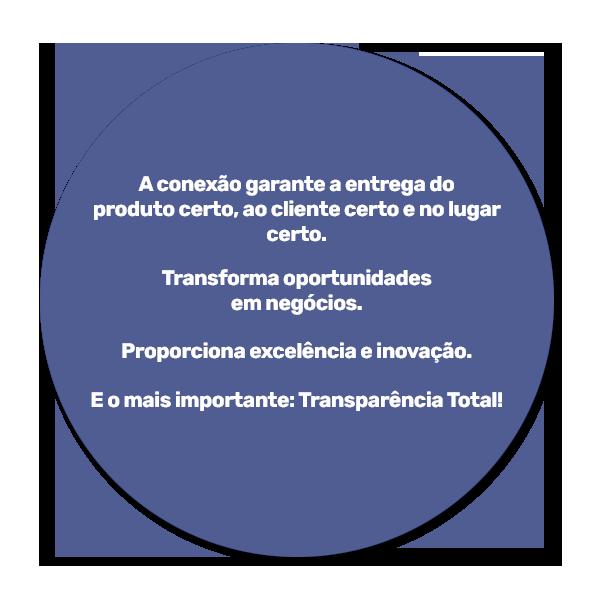 Bencafil - Comércio Exterior - Diferenciais